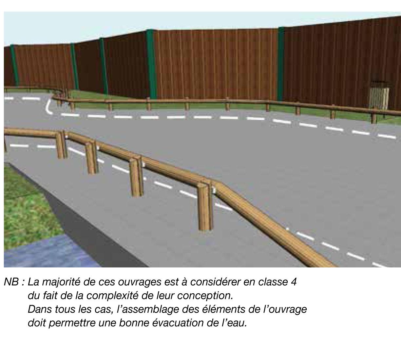 Schéma du bois en aménagements routiers