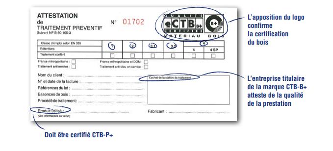 exemple d'attestation de traitement preventif certifié CTB-B+
