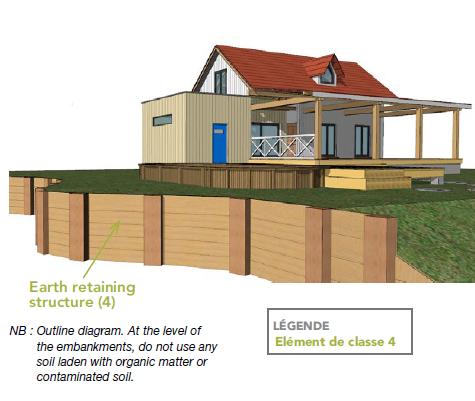 Schéma retenue de terre avec des bois certifiés CTB-B+